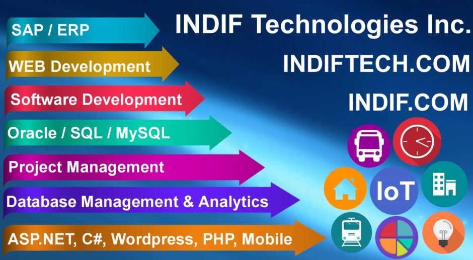 INDIF About